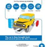 Money making idea: scrap your old car