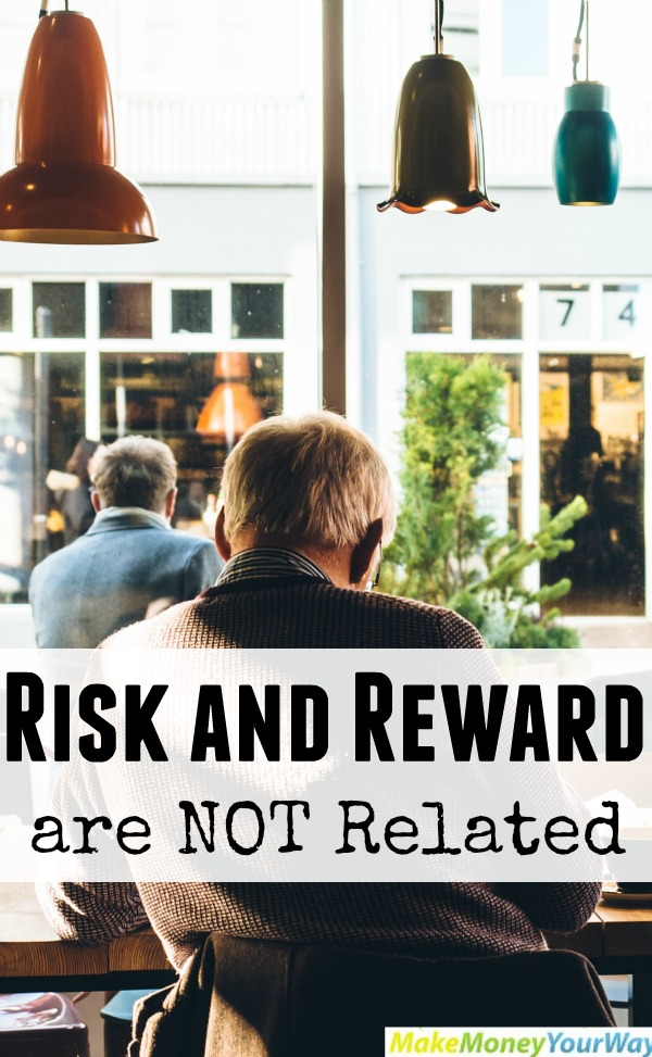 Risk and Reward are NOT Related