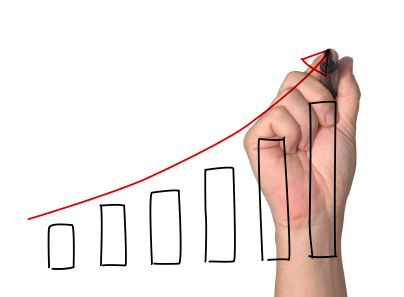 financial-trends