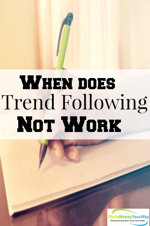 When does Trend Follow
