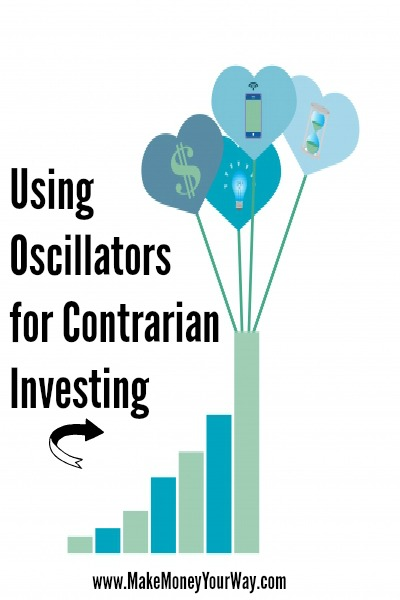 Using Oscillators for Contrarian Investing