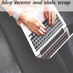 January 2015 blog income