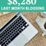 Blog Income and Expenses